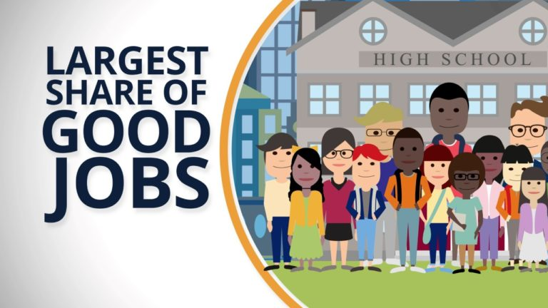 Good jobs are still out there for those without four-year degrees