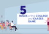 Sharpen your college game plan with five rules in a Georgetown Center YouTube video.