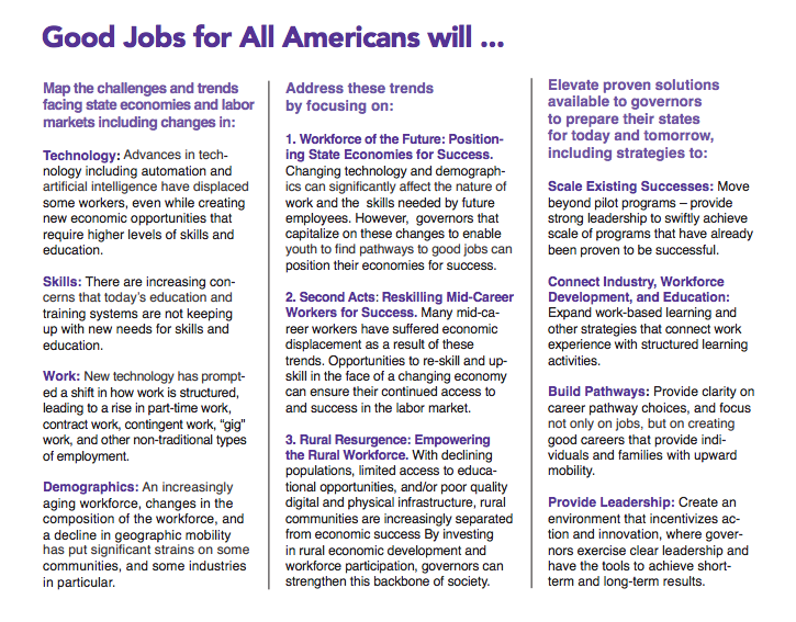 The framework for the NGA's Good Jobs for All Americans initiative.