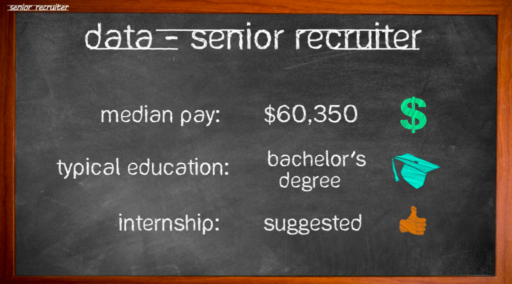 Fast facts for becoming a senior recruiter.