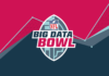 NFL Big Data Bowl logo