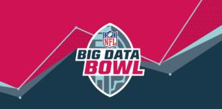 NFL Big Data Bowl logo