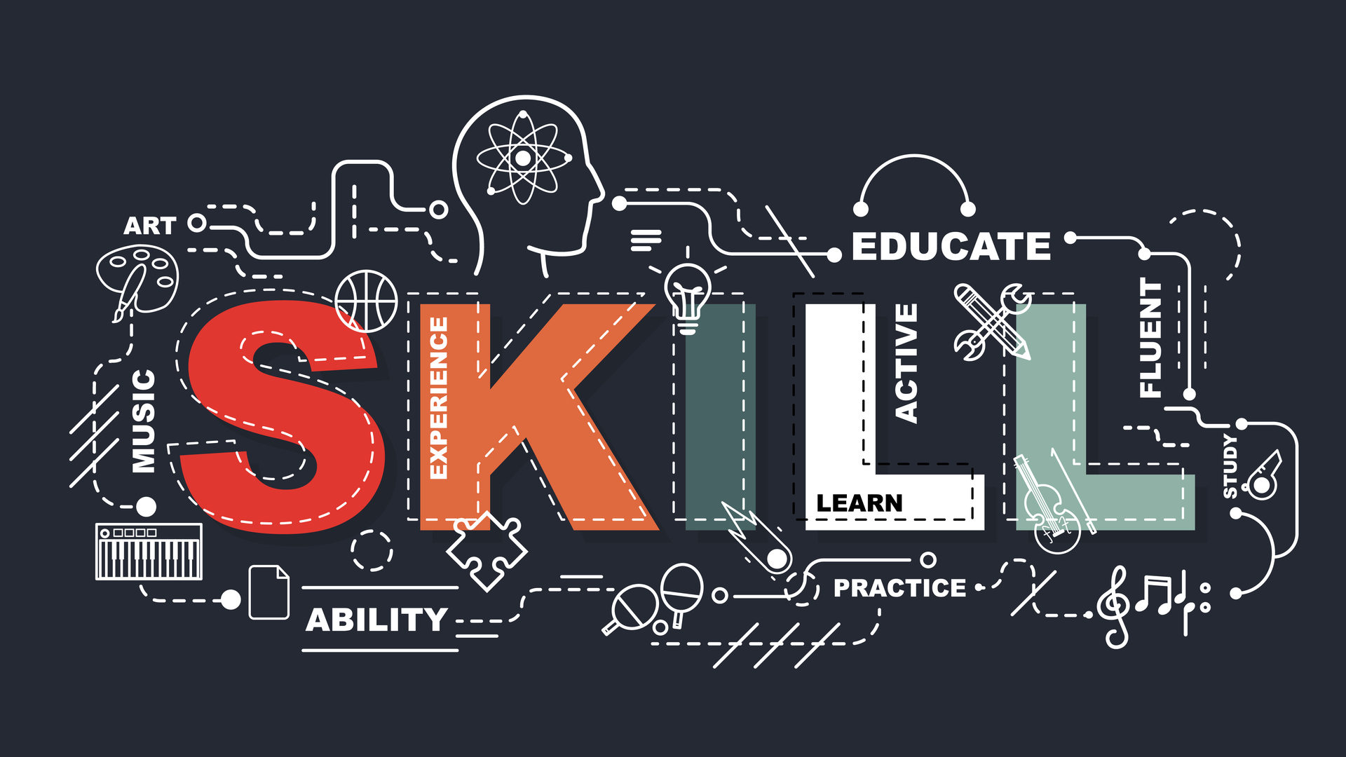 The importance of skills-based learning innovation